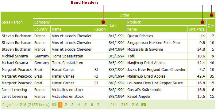 Header Bands | ASP.NET Web Forms Controls | DevExpress Documentation