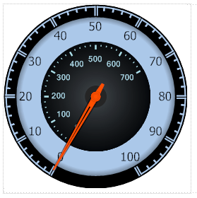 Lesson - Ice-Cold Gauge