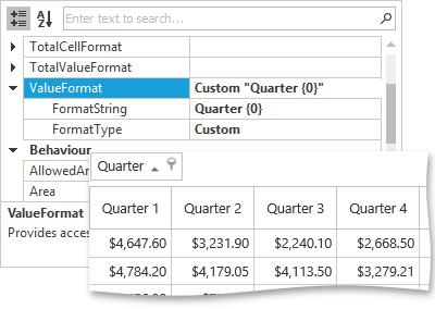 PivotMainPage-DataFormatting