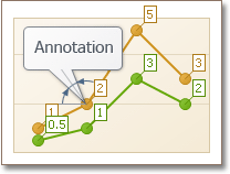 AnnotationPosition_Relative