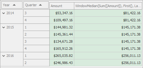 CalculationFunction_WindowMedian