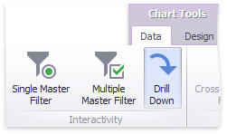 Chart_Interactivity_DrillDown_Ribbon