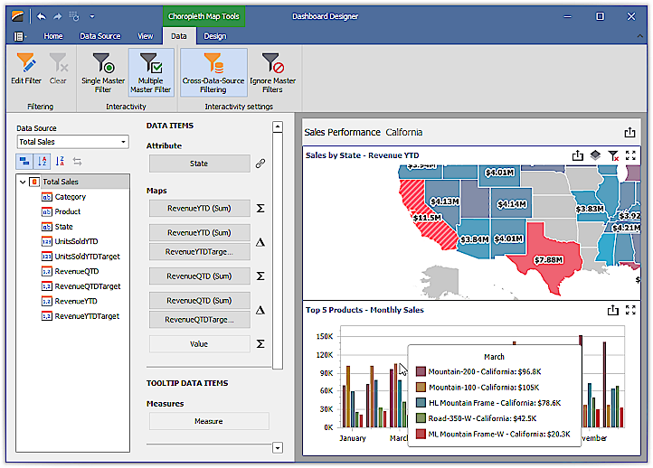 California is selected in the Map Master Filter bound to the Total Sales data source. Although the Top 5 Products chart is bound to another data source, it displays the California data, because Cross Data Source Filtering is enabled.