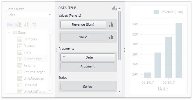 Binding Dashboard Items to Data in the Designer | Dashboard
