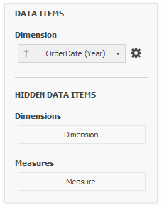 DATA ITEMS Pane