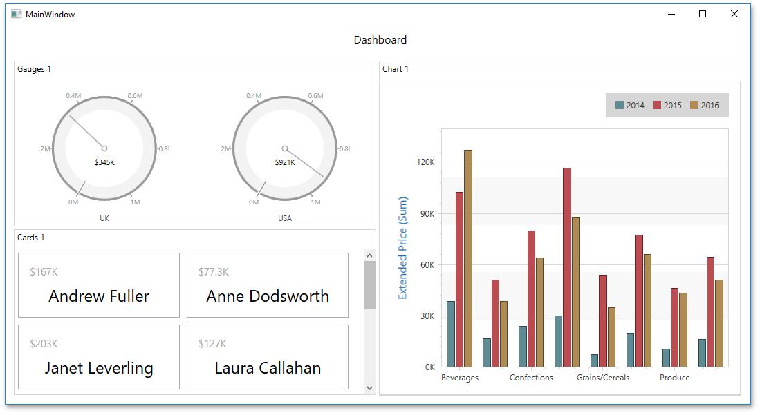 Create a WPF Viewer for Displaying a Dashboard | Dashboard