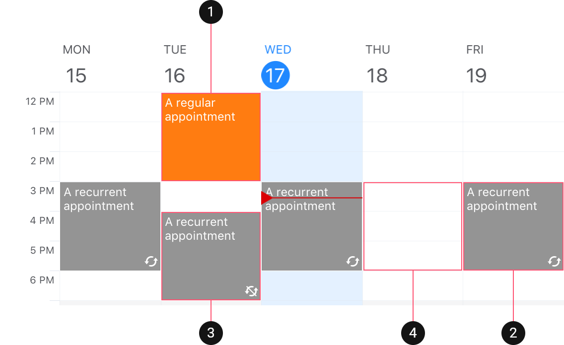 Appointment Types