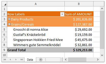 PivotTable_CollapseItem