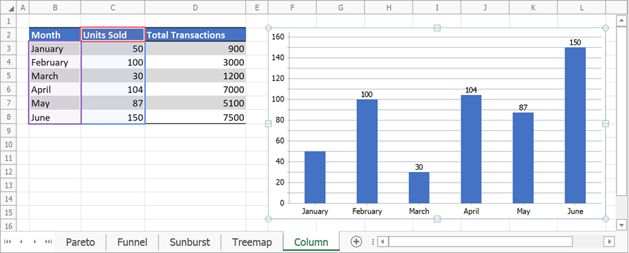 Hide a data label on the column chart