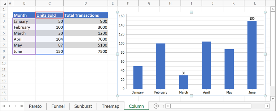 Specify data label visibility for the column chart