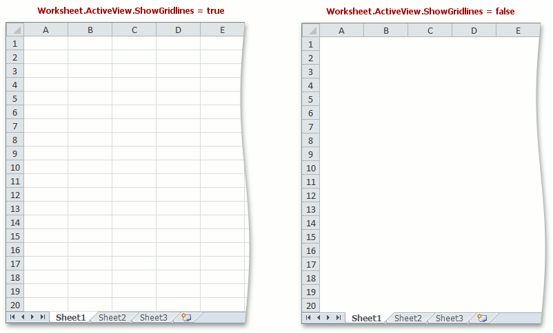 Spreadsheet_Worksheet_ActiveView_ShowGridlines
