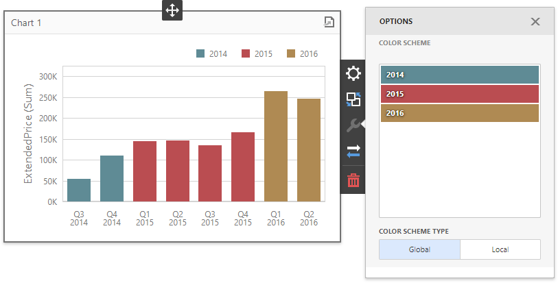 rs-dashboard-chart-color-schemes