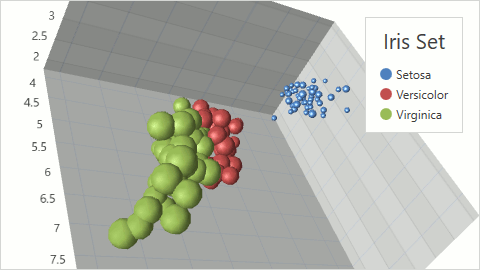 Bubble3DSeriesView_Example