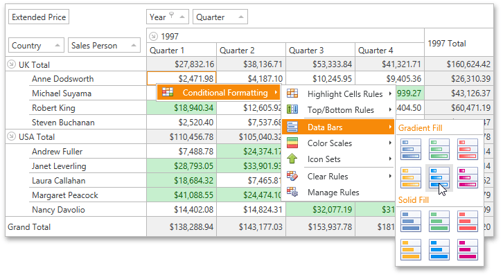 Conditional Formatting - Context menu