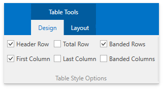table style options ribbon