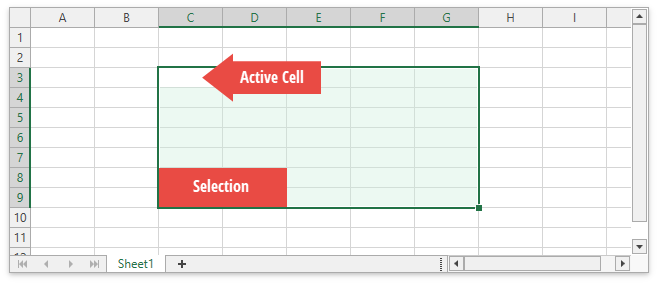 DXSpreadsheet_VisualElements_Selection