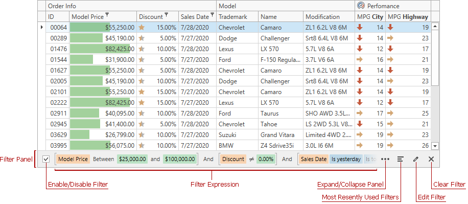 The **new** Filter Panel highlights individual field names, field values, and date-time functions.