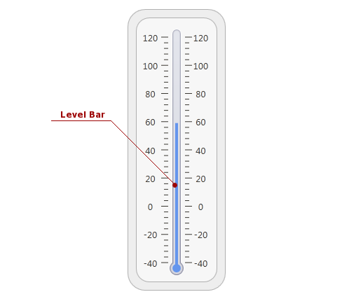 Linear Gauge_Level Bar
