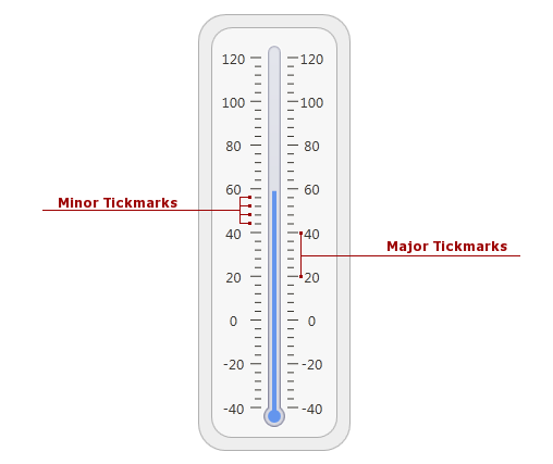 Linear Gauge_Tickmarks