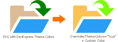 SVG Images - Override Theme Colors