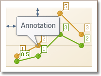 AnnotationPosition_Free