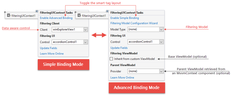 Filtering UI Context - Smarttags