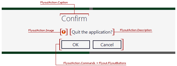 Flyouts - FlyoutAction objects