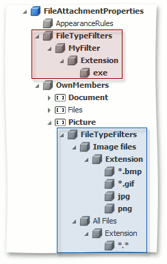FileAttachmentProperties